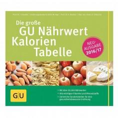 DIE GROßE NÄHRWERT-KALORIEN-TABELLE